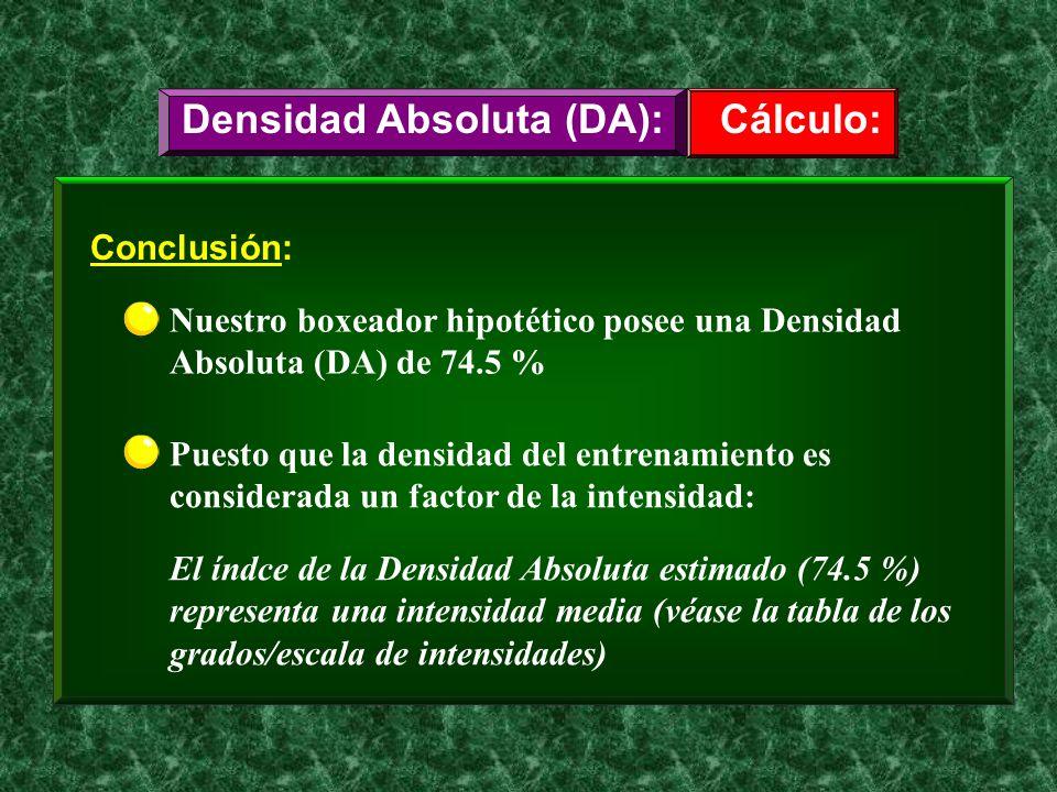 Nuestro boxeador hipotético posee una Densidad Absoluta (DA) de 74.5 % Conclusión: Cálculo:Densidad Absoluta (DA): Puesto que la densidad del entrenam