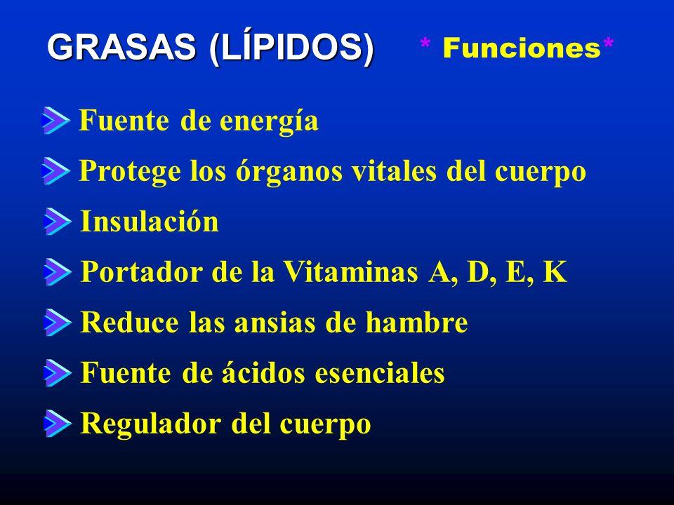 GRASAS (LÍPIDOS) Tipos/Clasificación Simples o neutras Compuestas Derivadas (de las compuestas)