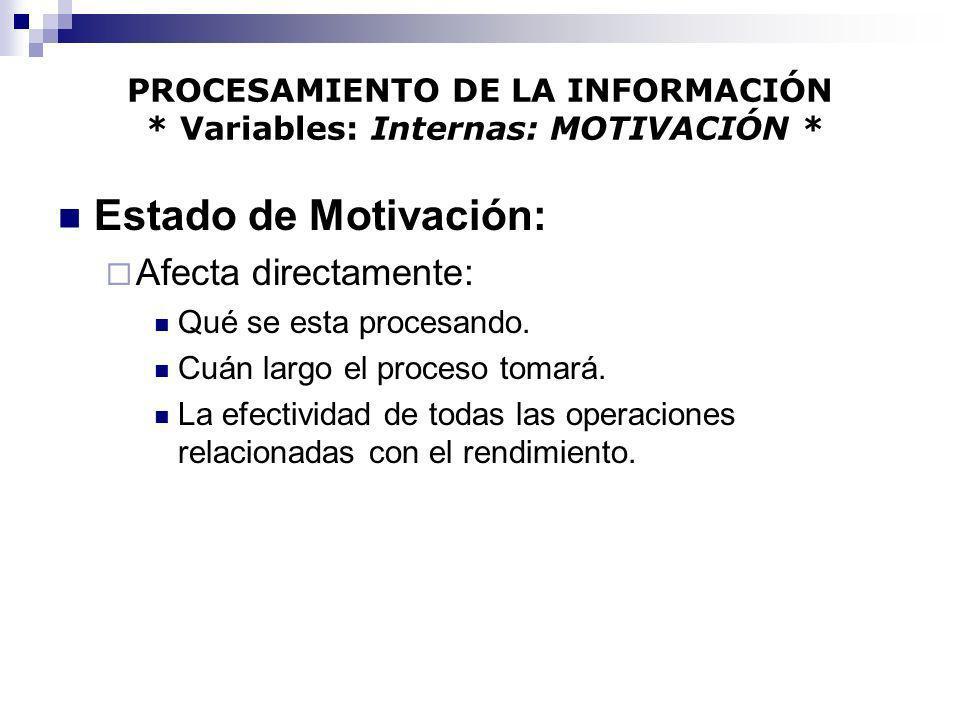 PROCESAMIENTO DE LA INFORMACIÓN * Variables: Internas: MOTIVACIÓN * Estado de Motivación: Afecta directamente: Qué se esta procesando. Cuán largo el p
