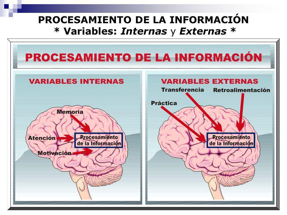 PROCESAMIENTO DE LA INFORMACIÓN * Variables: Externas * Representan aquellas variables que son extrínsecas al individuo y pueden ser fácilmente manipulados por un instructor o entrenador.