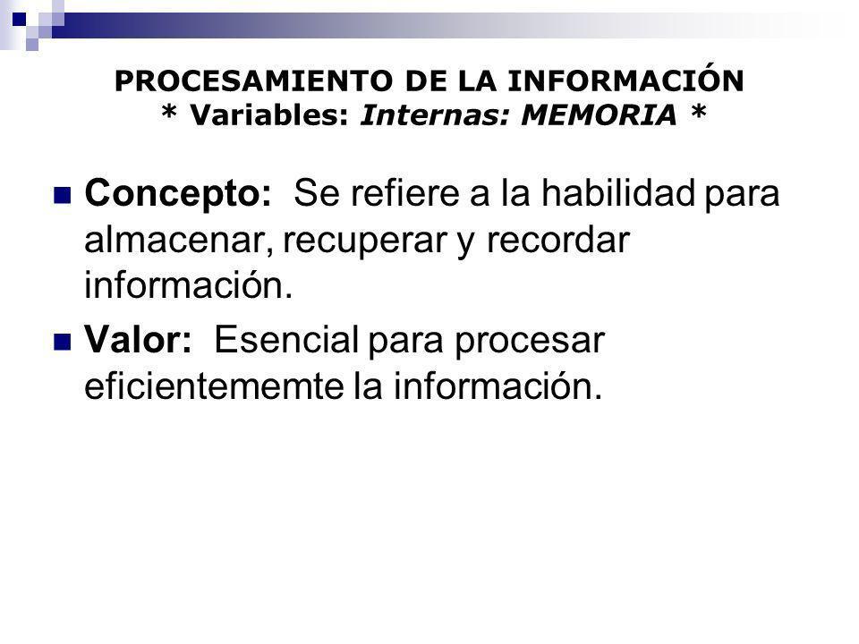 PROCESAMIENTO DE LA INFORMACIÓN * Variables: Internas: MEMORIA * Durante cada etapa del procesamiento de la información: Se coloca información en la reserva de la memoria.