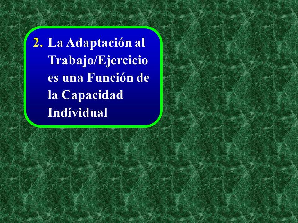 La Adaptación al Trabajo/Ejercicio es una Función de la Capacidad Individual 2.
