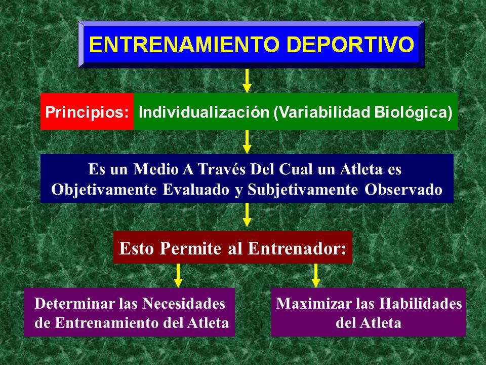 Principios:Individualización (Variabilidad Biológica) Es un Medio A Través Del Cual un Atleta es Objetivamente Evaluado y Subjetivamente Observado Est