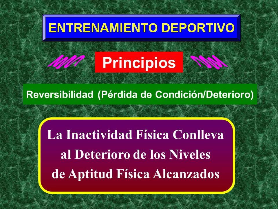 La Inactividad Física Conlleva al Deterioro de los Niveles de Aptitud Física Alcanzados Principios Reversibilidad (Pérdida de Condición/Deterioro)