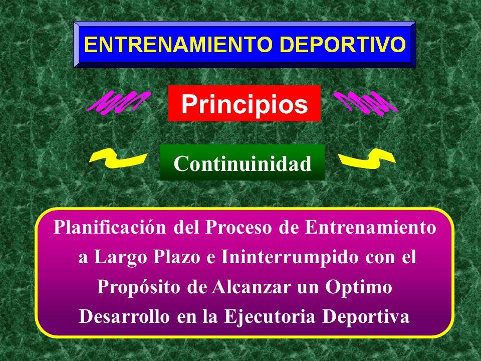 Principios Planificación del Proceso de Entrenamiento a Largo Plazo e Ininterrumpido con el Propósito de Alcanzar un Optimo Desarrollo en la Ejecutori