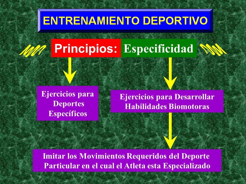 Principios: Especificidad Ejercicios para Deportes Específicos Ejercicios para Desarrollar Habilidades Biomotoras Imitar los Movimientos Requeridos de