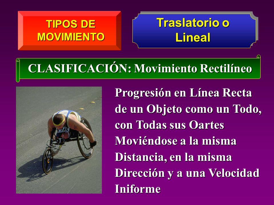 TIPOS DE MOVIMIENTO Progresión en Línea Recta de un Objeto como un Todo, con Todas sus Oartes Moviéndose a la misma Distancia, en la misma Dirección y