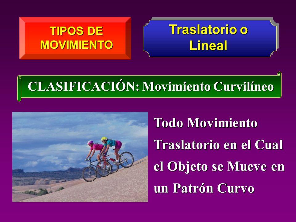 TIPOS DE MOVIMIENTO Traslatorio o Lineal CLASIFICACIÓN: Movimiento Curvilíneo Todo Movimiento Traslatorio en el Cual el Objeto se Mueve en un Patrón C