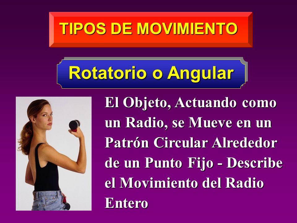 TIPOS DE MOVIMIENTO Rotatorio o Angular El Objeto, Actuando como un Radio, se Mueve en un Patrón Circular Alrededor de un Punto Fijo - Describe el Mov