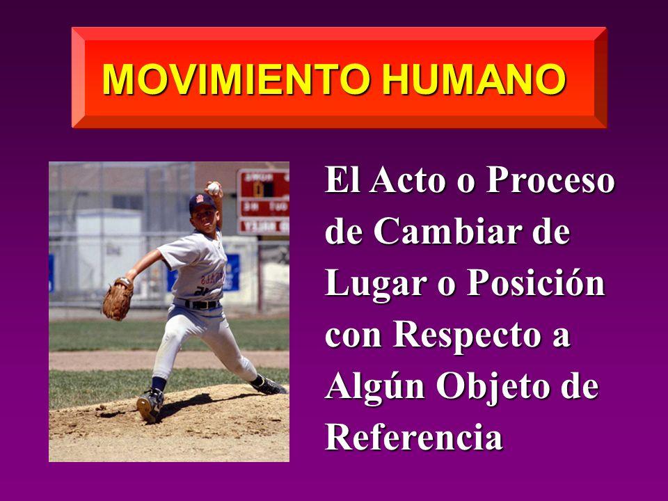 MOVIMIENTO HUMANO El Acto o Proceso de Cambiar de Lugar o Posición con Respecto a Algún Objeto de Referencia