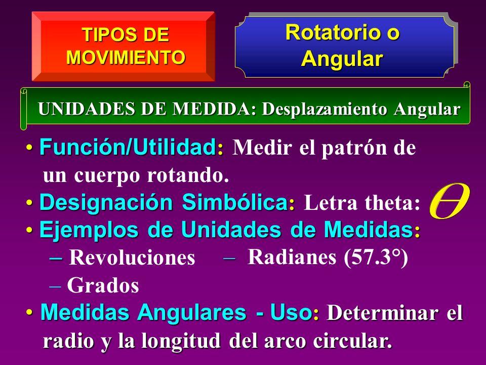 TIPOS DE MOVIMIENTO Rotatorio o Angular UNIDADES DE MEDIDA: Desplazamiento Angular Función/Utilidad : Función/Utilidad : Medir el patrón de un cuerpo