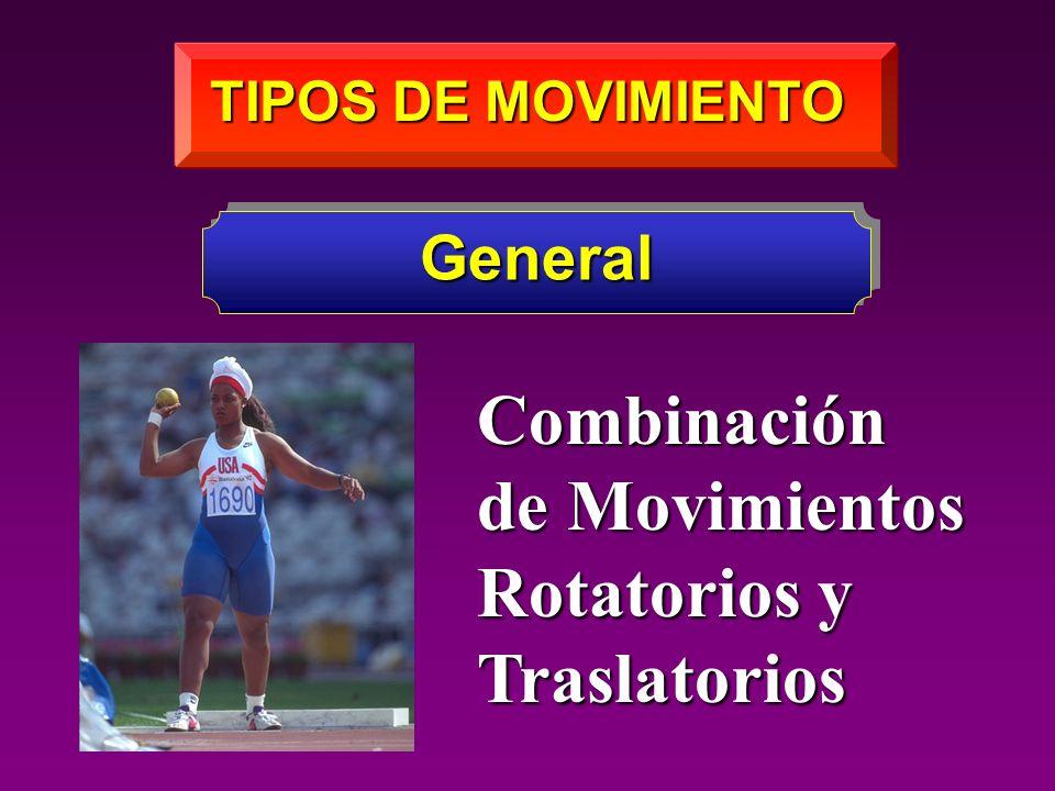 TIPOS DE MOVIMIENTO General Combinación de Movimientos Rotatorios y Traslatorios