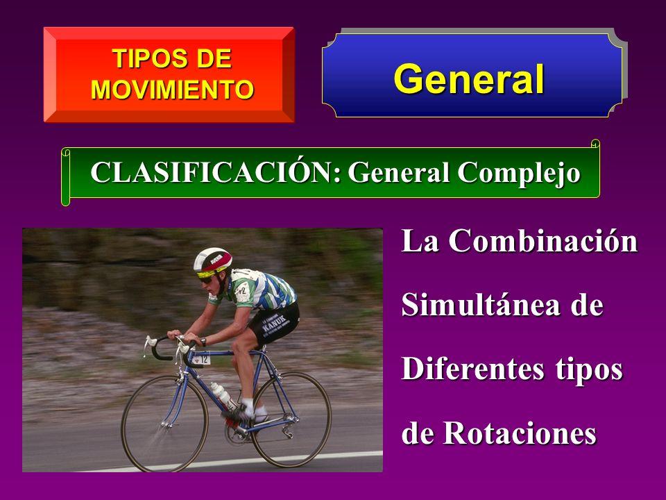 TIPOS DE MOVIMIENTO La Combinación Simultánea de Diferentes tipos de Rotaciones General CLASIFICACIÓN: General Complejo