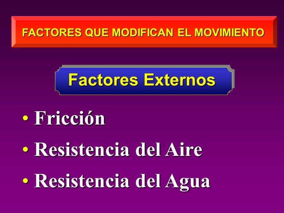 FACTORES QUE MODIFICAN EL MOVIMIENTO Fricción Fricción Resistencia del Aire Resistencia del Aire Resistencia del Agua Resistencia del Agua Factores Ex