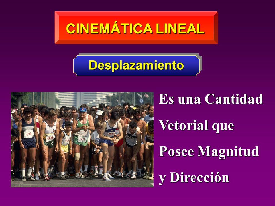 CINEMÁTICA LINEAL Desplazamiento Es una Cantidad Vetorial que Posee Magnitud y Dirección