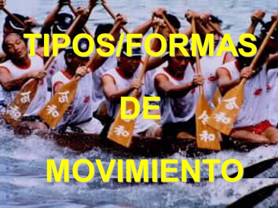 TIPOS/FORMASDE MOVIMIENTO MOVIMIENTO