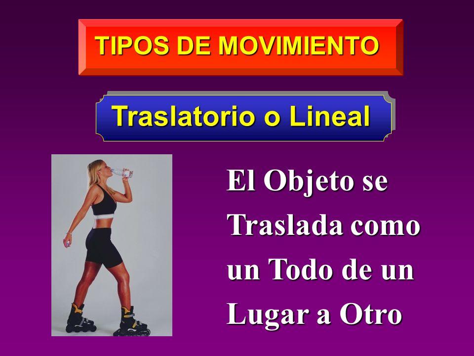 TIPOS DE MOVIMIENTO Rotatorio o Angular UNIDADES DE MEDIDA: Desplazamiento Angular Función/Utilidad : Función/Utilidad : Medir el patrón de un cuerpo rotando.