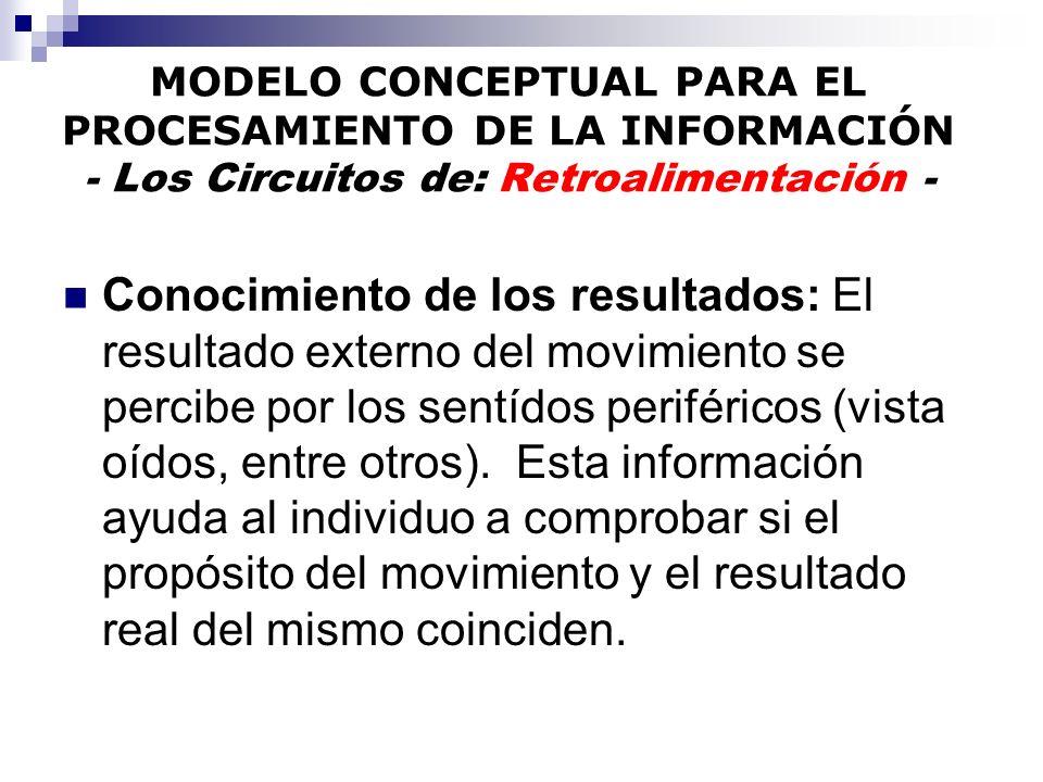 MODELO CONCEPTUAL PARA EL PROCESAMIENTO DE LA INFORMACIÓN - Los Circuitos de: Retroalimentación - Conocimiento de los resultados: El resultado externo
