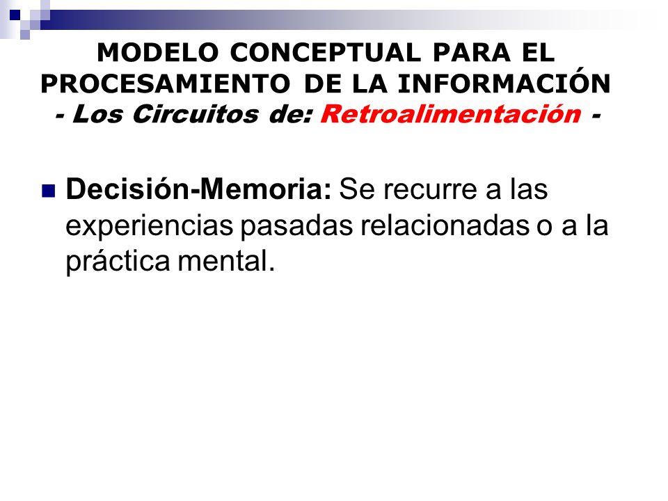 MODELO CONCEPTUAL PARA EL PROCESAMIENTO DE LA INFORMACIÓN - Los Circuitos de: Retroalimentación - Decisión-Memoria: Se recurre a las experiencias pasa