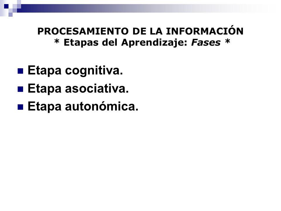 PROCESAMIENTO DE LA INFORMACIÓN * Etapas del Aprendizaje: Fases * Etapa cognitiva.