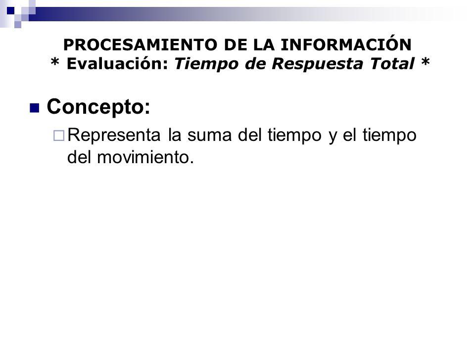 PROCESAMIENTO DE LA INFORMACIÓN * Evaluación: Tiempo de Respuesta Total * Concepto: Representa la suma del tiempo y el tiempo del movimiento.