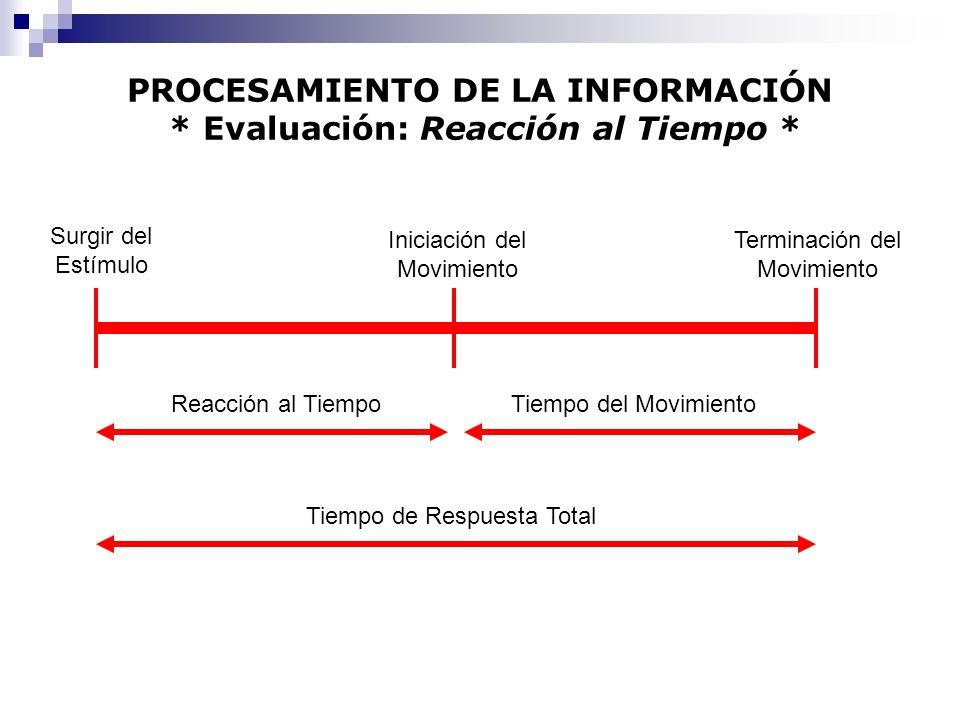 PROCESAMIENTO DE LA INFORMACIÓN * Evaluación: Reacción al Tiempo * Surgir del Estímulo Iniciación del Movimiento Terminación del Movimiento Reacción a