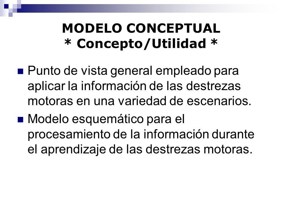 MODELO CONCEPTUAL * Concepto/Utilidad * Punto de vista general empleado para aplicar la información de las destrezas motoras en una variedad de escena