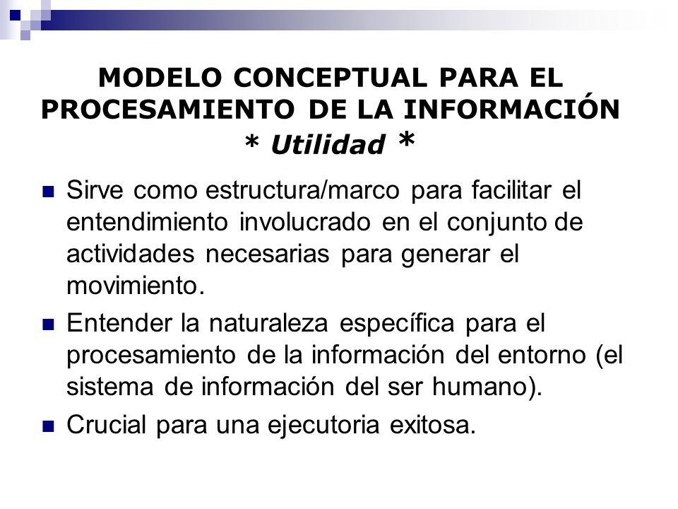 MODELO CONCEPTUAL PARA EL PROCESAMIENTO DE LA INFORMACIÓN * Utilidad * Sirve como estructura/marco para facilitar el entendimiento involucrado en el c