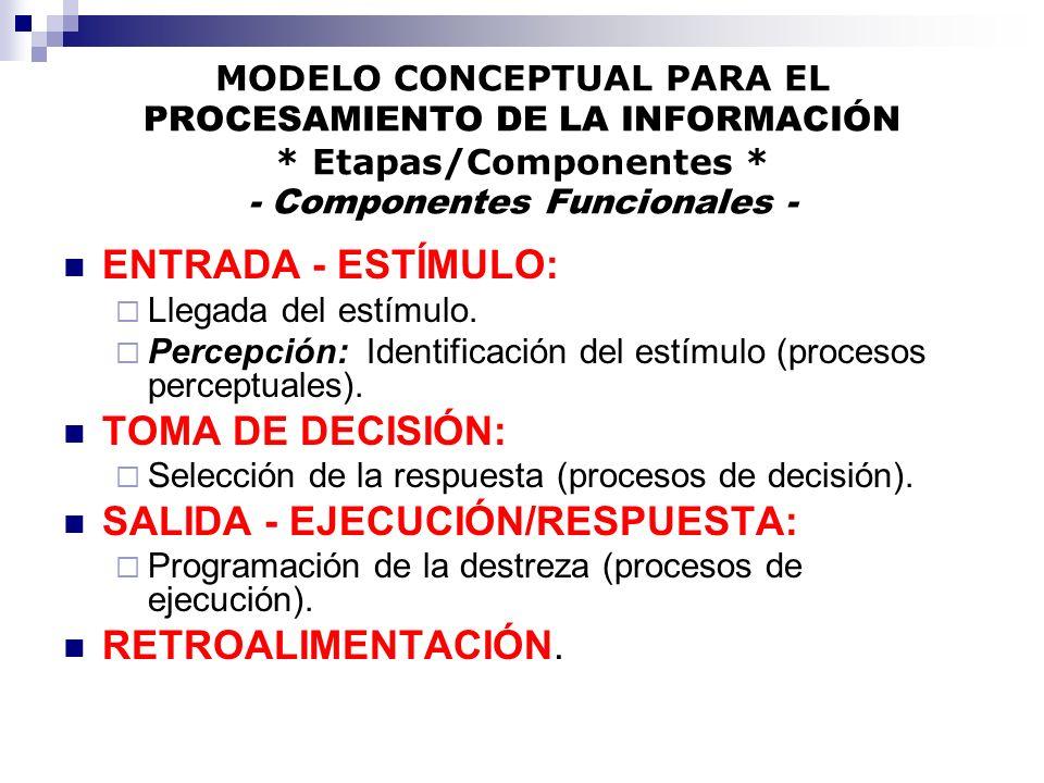 MODELO CONCEPTUAL PARA EL PROCESAMIENTO DE LA INFORMACIÓN * Etapas/Componentes * - Componentes Funcionales - ENTRADA - ESTÍMULO: Llegada del estímulo.