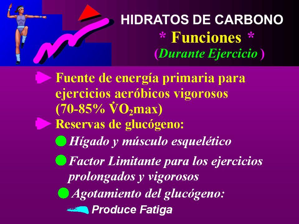 ( Norma General ) HIDRATOS DE CARBONO * Funciones *
