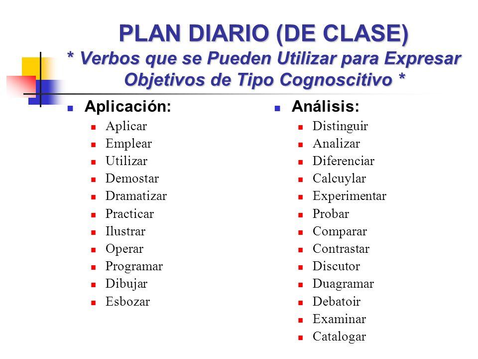 PLAN DIARIO (DE CLASE) * Verbos que se Pueden Utilizar para Expresar Objetivos de Tipo Cognoscitivo * Aplicación: Aplicar Emplear Utilizar Demostar Dr