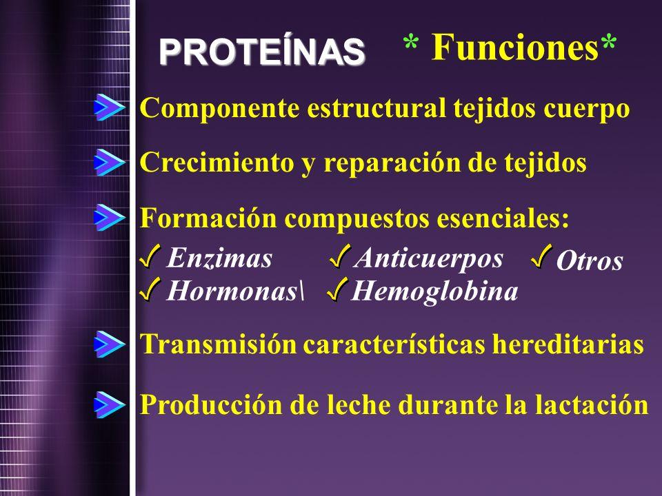 PROTEÍNAS * Funciones* Componente estructural tejidos cuerpo Crecimiento y reparación de tejidos Formación compuestos esenciales: Transmisión caracter