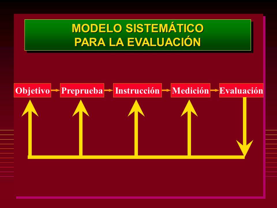 MODELO SISTEMÁTICO PARA LA EVALUACIÓN MODELO SISTEMÁTICO PARA LA EVALUACIÓN ObjetivoPrepruebaInstrucciónMediciónEvaluación