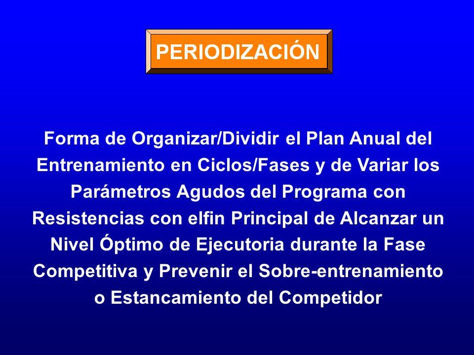 Forma de Organizar/Dividir el Plan Anual del Entrenamiento en Ciclos/Fases y de Variar los Parámetros Agudos del Programa con Resistencias con elfin P