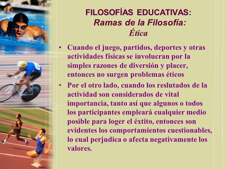 FILOSOFÍAS EDUCATIVAS: FILOSOFÍAS EDUCATIVAS: Ramas de la Filosofía: Ética Cuando el juego, partidos, deportes y otras actividades físicas se involucr