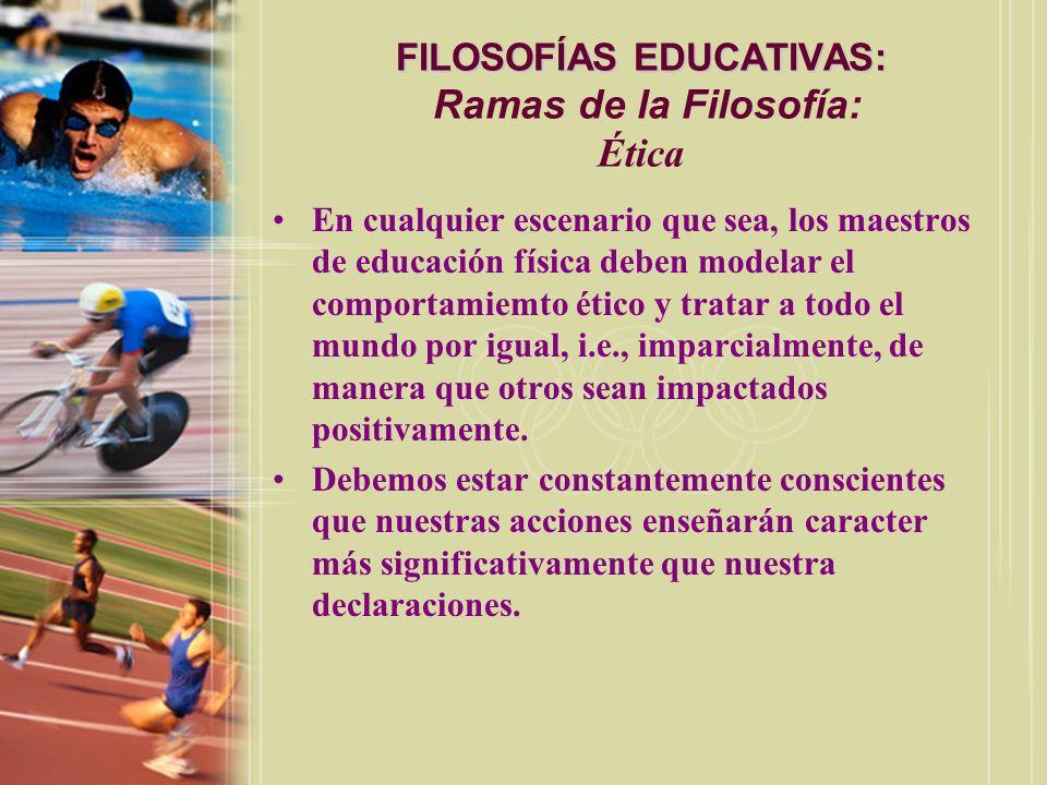 FILOSOFÍAS EDUCATIVAS: FILOSOFÍAS EDUCATIVAS: Ramas de la Filosofía: Ética En cualquier escenario que sea, los maestros de educación física deben mode