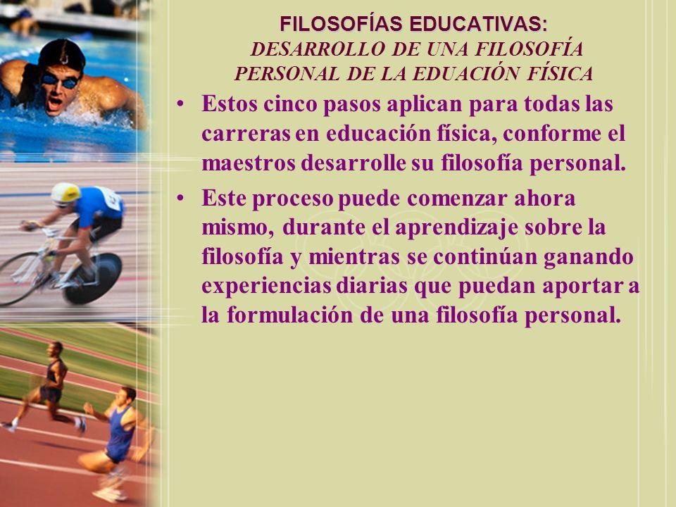 FILOSOFÍAS EDUCATIVAS: FILOSOFÍAS EDUCATIVAS: DESARROLLO DE UNA FILOSOFÍA PERSONAL DE LA EDUACIÓN FÍSICA Estos cinco pasos aplican para todas las carr