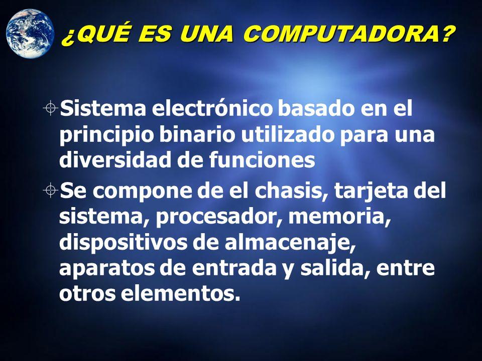 COMPUTADORA PERSONAL Máquina Electrónica que Permite La Entrada, el Procesamiento, el Almacenamiento y la Salida de datos