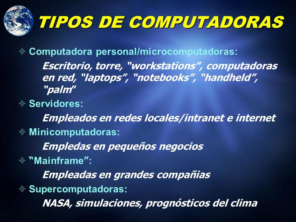 TIPOS DE COMPUTADORAS Supercomputadoras Mainframe Microcomputadoras Notebook Supercomputadoras Mainframe Microcomputadoras Notebook