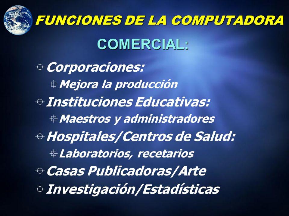 FUNCIONES DE LA COMPUTADORA Económico/finansas: Contabilidad/Planilla de Contribuciones Administrativo: Cartas, informes Educativo: Aplicaciones multi