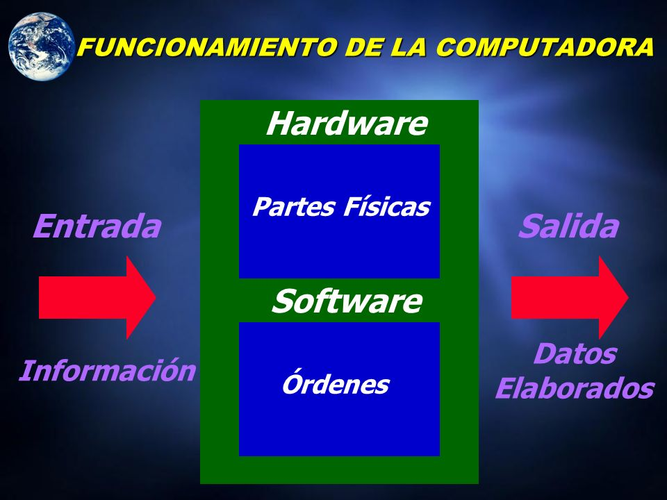 LA MICROCOMPUTADORA O COMPUTADORA PERSONAL