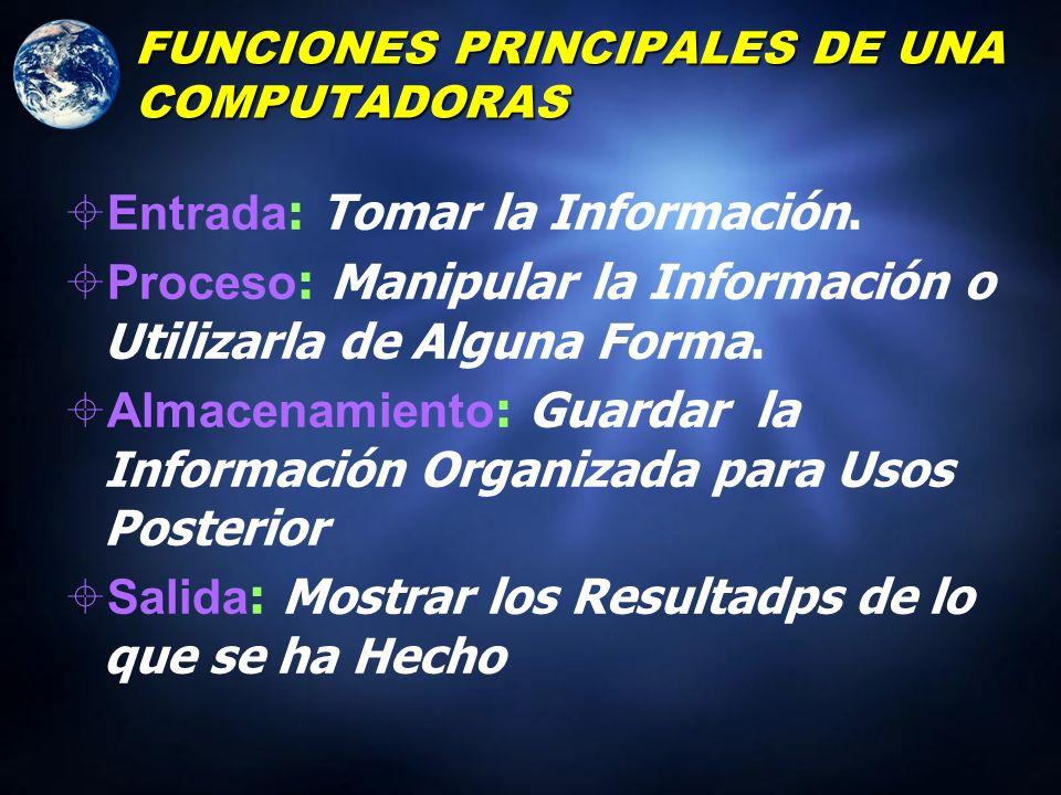 FUNCIONAMIENTO DE LA COMPUTADORA Hardware Software Partes Físicas Órdenes Entrada Información Salida Datos Elaborados