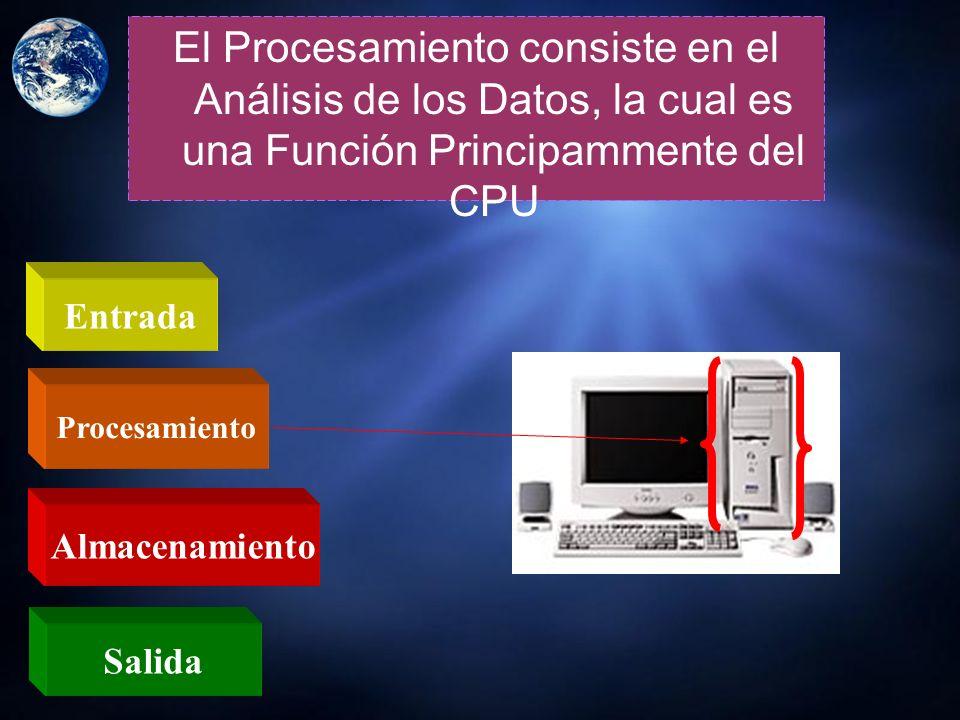 La Entrada Permite Ingresar Datos a la PC mediante el Teclado, el Ratón, Microfono, entre Otros Entrada Procesamiento Almacenamiento Salida
