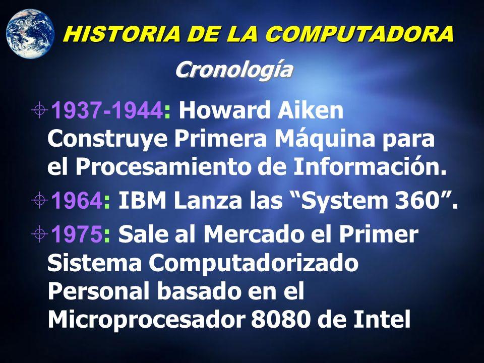 HISTORIA DE LA COMPUTADORA El Á baco : Resta y Suma. 1641 : Blaise Pascal Construyó la Primera Máquina de Suma. 1642 : Gottfried Leibniz Mejoró la Cal