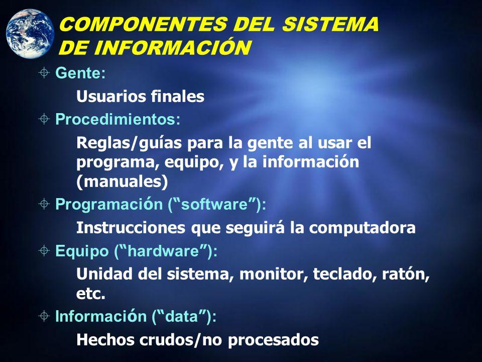 ELEMENTOS DE UN SISTEMA DE INFORMACIÓN Qué son elementos de un sistema de información? Equipo Programamas Datos Gente Procedimientos