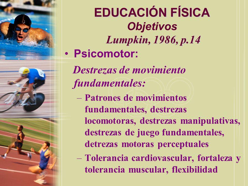 EDUCACIÓN FÍSICA Metheny, 1968 EDUCACIÓN FÍSICA Como Disciplina Académica Metheny, 1968 el movimiento como una función dinámica del hombre es el área de interez principal que le otorga a la educación física su única identidad como disciplina académica