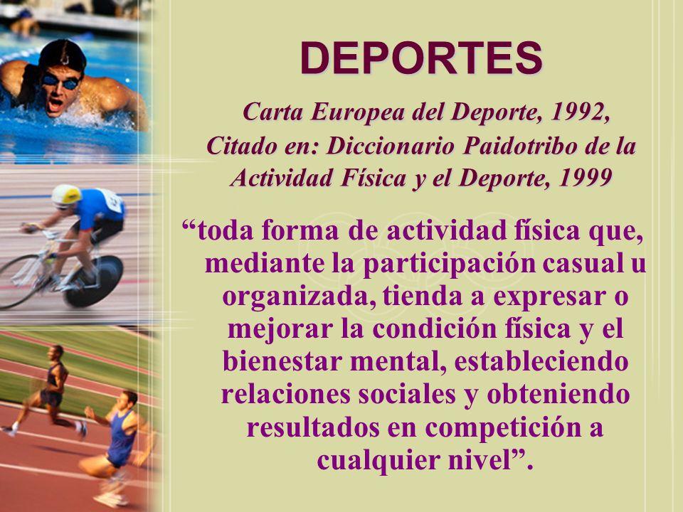 DEPORTES George Hébert (1875-1975), Citado en: Enciclopedia Mundial del Deporte (T.2, 1982 p.