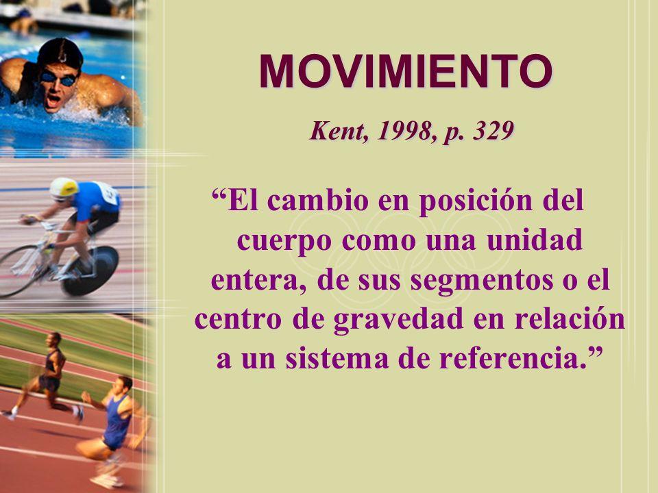 FORMA DE MOVIMIENTO Kent, 1998, p.