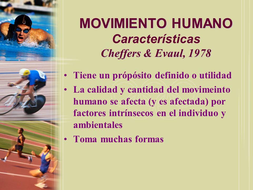 ACTIVIDAD FÍSICA Cualquier movimiento espontáneo del cuerpo producido por la contracción de los músculos esquelético o voluntarios, lo cual resulta en un aumento en la tasa metabólica (gasto energético), tales como las actividades cotidianas (e.