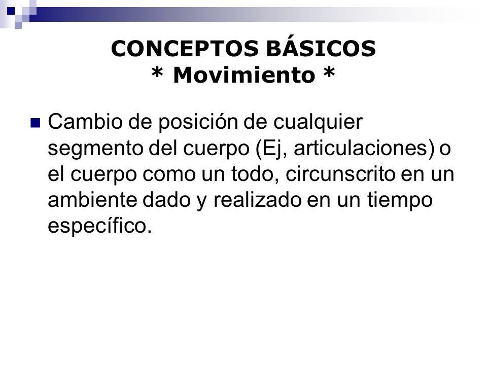 CONCEPTOS BÁSICOS * Movimiento * Cambio de posición de cualquier segmento del cuerpo (Ej, articulaciones) o el cuerpo como un todo, circunscrito en un